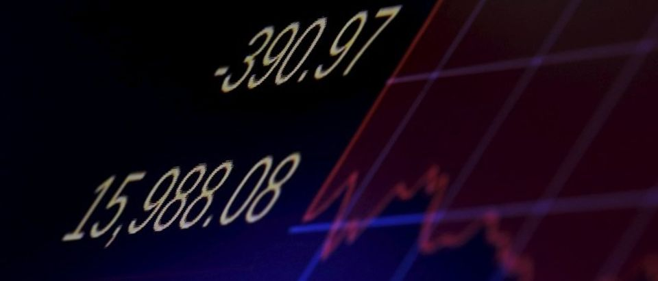 A screen displays the Dow Jones Industrial Average after the closing bell on the floor of the New York Stock Exchange