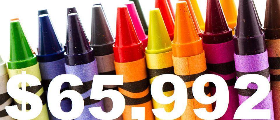 crayons Shutterstock/Arina P Habich