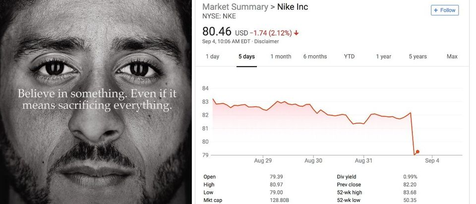 Colin Kaepernick Photo: Twitter/Google Stocks